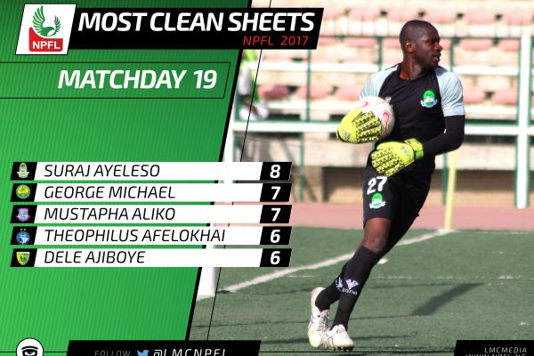 Clean_sheets