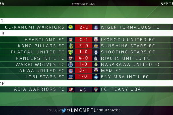 Matchday 34 results